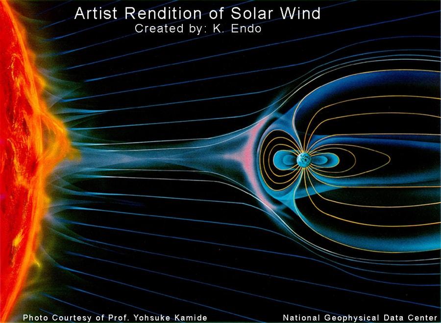 میدان مغناطیسی زمین که از زمین در مقابل بادهای خورشیدی محافظت میکند